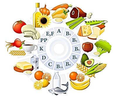 Nutrients And Balanced Diet Learn Biology Class 6 Amrita Vidyalayam Elearning Network