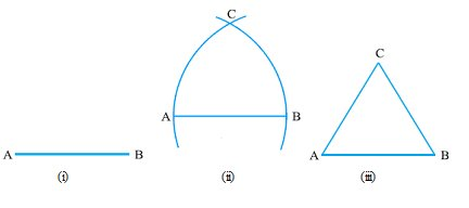 Introduction to Euclid's Geometry (Learn) : Maths : Class 9 : Amrita