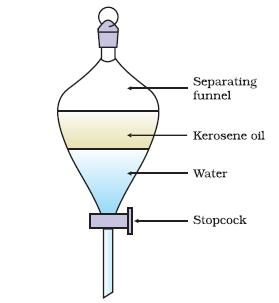Methods of Separation of Mixtures (Learn) : Chemistry : Class 9 ...