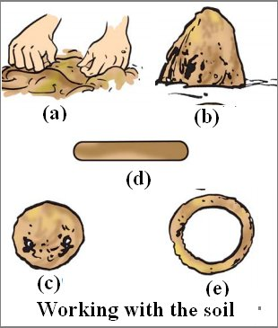how to make clay soil loamy