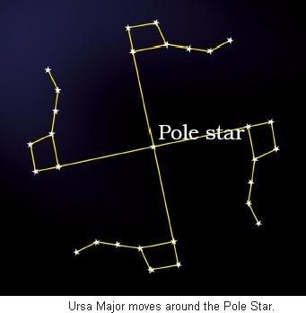 Constellations (Learn) : Physics : Class 8 : Amrita